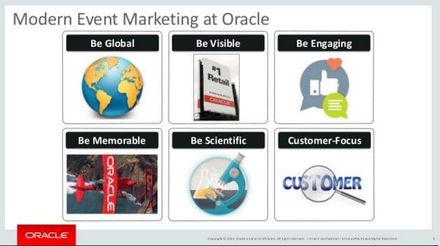 Marketing Oracle