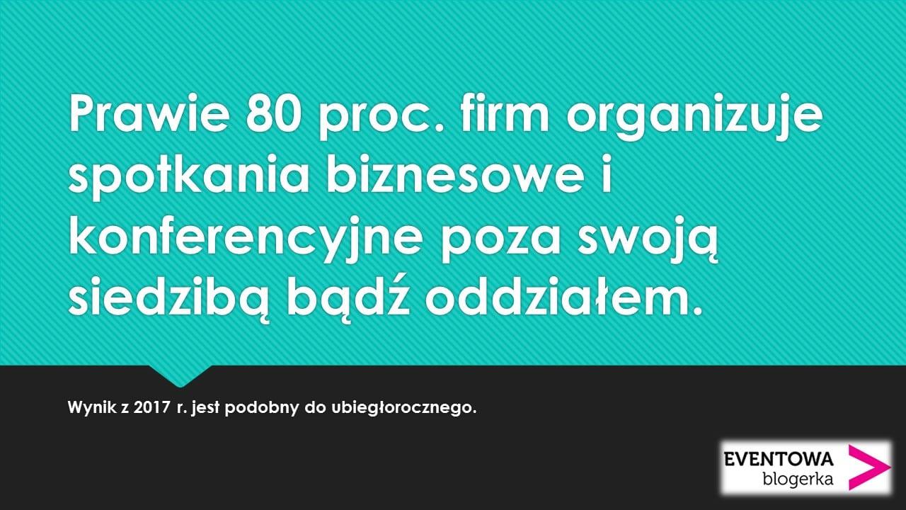 Rynek spotkań biznesowych w Polsce. Kto? Co? Za ile? I gdzie?